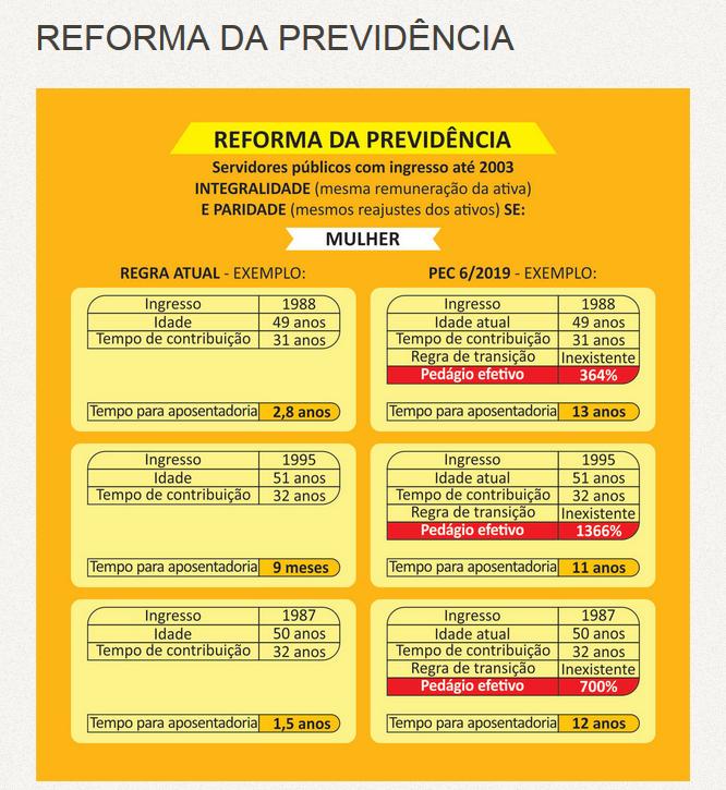 Reforma Da Prev